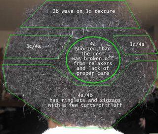 Texture diagram